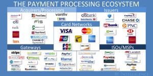 Credit Card Processing Charleston SC